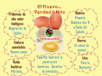 Mitos Huevo